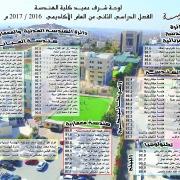 لوحة شرف عميد كلية الهندسة - فصل ثاني 2016-2017